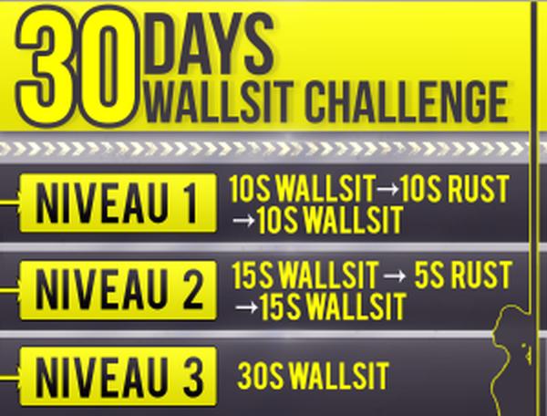 30 dagen challenges